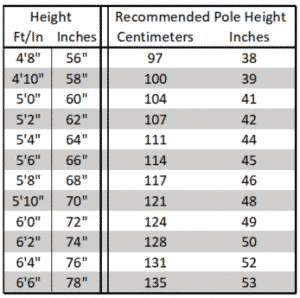 Trekking Pole Height Adjustment Table